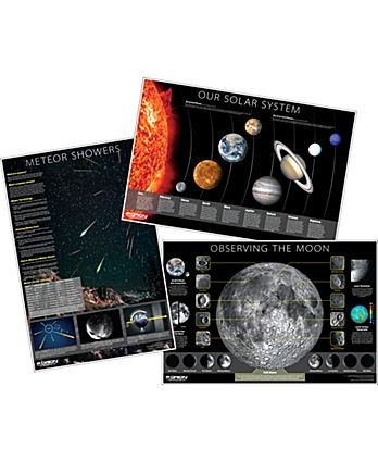 Orion Solar System Moon and Meteors Poster Kit