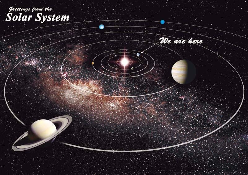 Astrovisuals Postcard Solar System